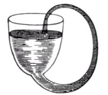 irrational paradox   Robert Boyle 's self-flowing flask fills itself in this diagram, but ...