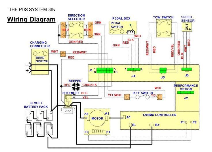 diagram electric golf cart fuses diagrams full version hd