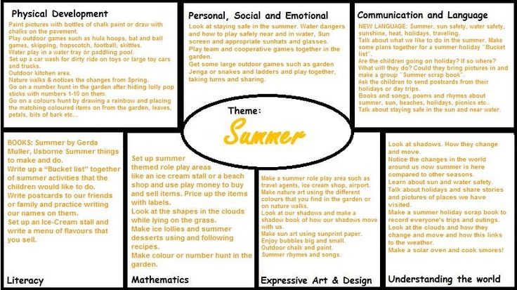 Summer EYFS Medium term plan