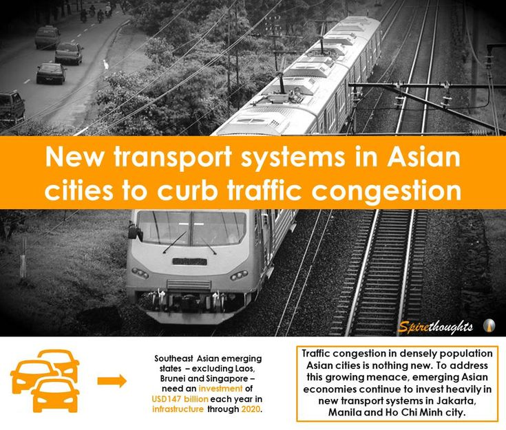 Will new infrastructure and traffic management technology address traffic congestion in emerging Asian economies? #Spire #Spirethoughts #TransportSystem #SouthEastAsia #Traffic #Congestion #Investment #Infrastructure #Economy #Jakarta #Growth