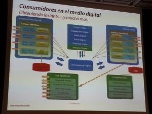 Conectar los valores del cliente con los de la marca para llegar a esos clientes potenciales. Por Enrique Hortalá, Social Intelligence Manager de Territorio Creativo.