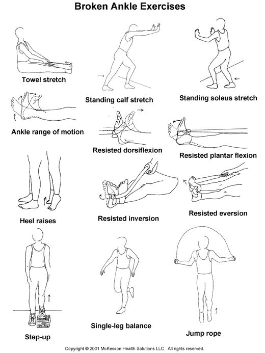 Broken Ankle Exercises:  Illustration