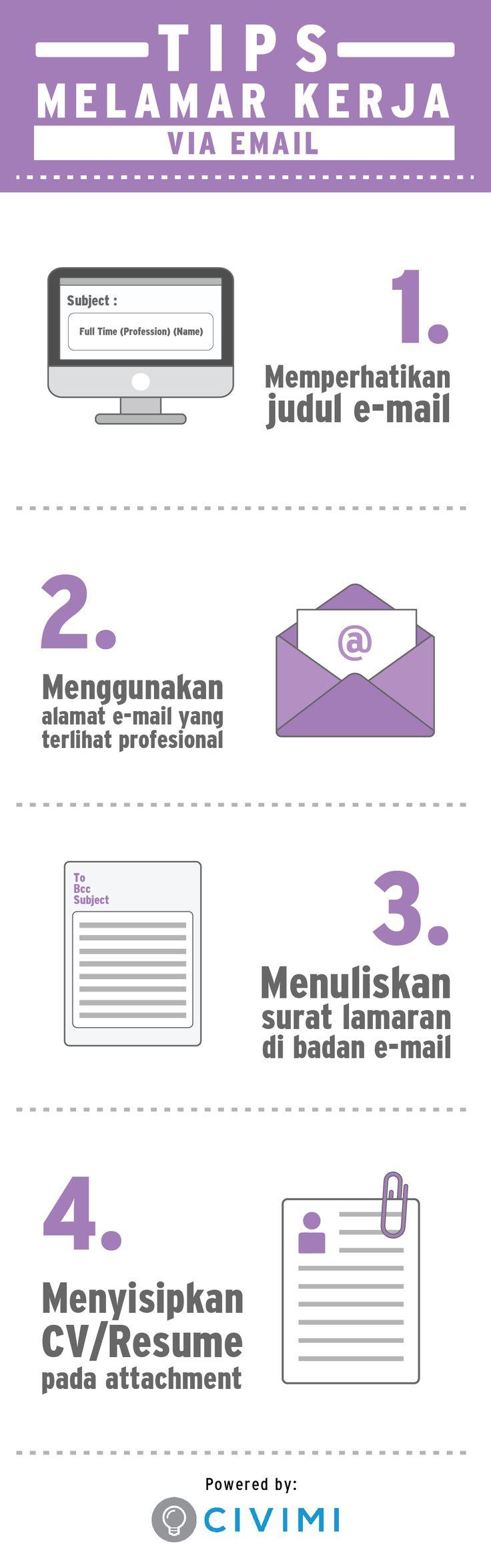 4 TIPS Melamar Kerja Via Email (Infographic) Belajar