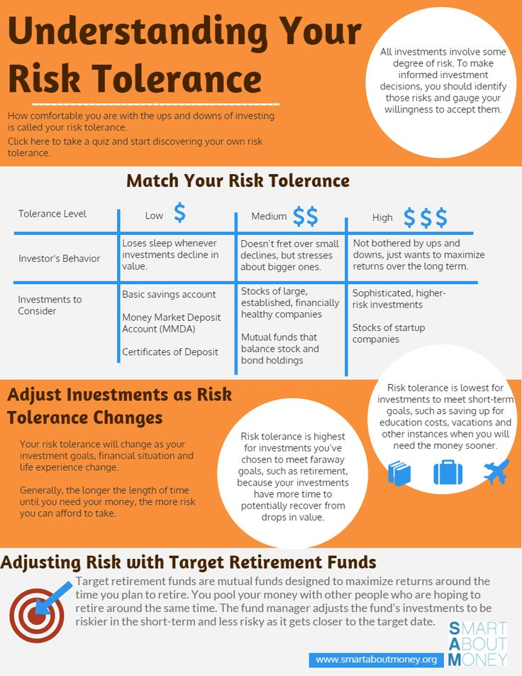 56 best Investing images on Pinterest Finance, Infographic and - copy term deposit certificate