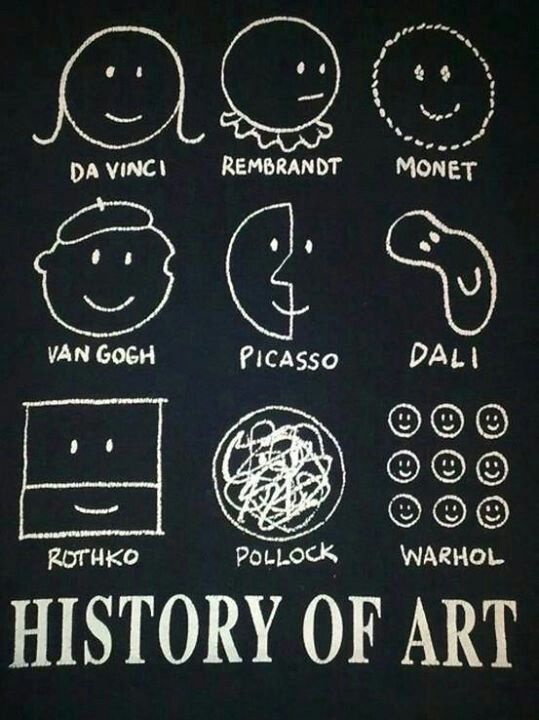 Art...and artists
