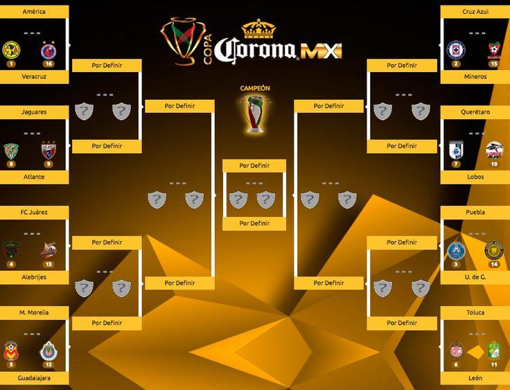 ASÍ SE JUGARÁN LOS OCTAVOS DE FINAL DE LA COPA MX Chivas, Cruz Azul y América comandan a los equipos de la Liga MX que se metieron a la ronda de eliminación directa del certamen copero del Apertura 2016.