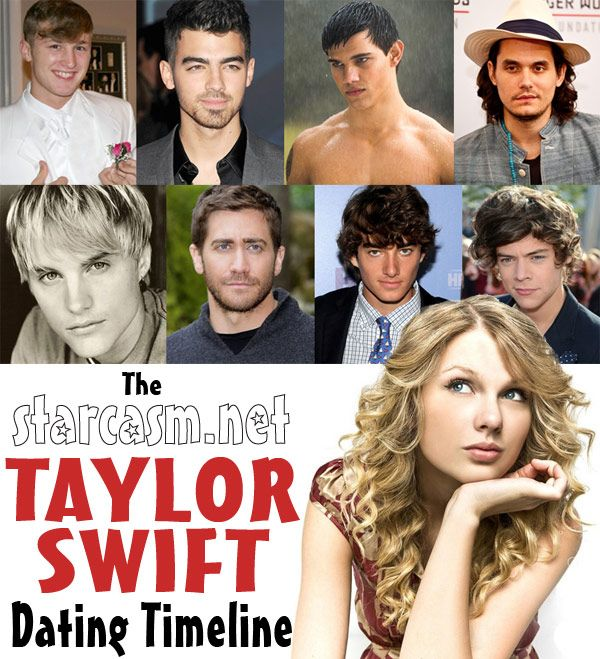 friends dating timeline In: list of taylor swift's ex-boyfriends taylor swift has stated that she has written songs about all of her ex-boyfriends, and that they are the greatest inspiration for her so this is a list of who was the inspiration for what song, what interviews she talked about it in, and any other relevant information.