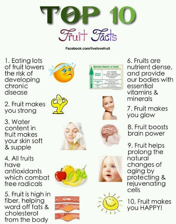 fun fruit facts list of healthy fruits and veggies