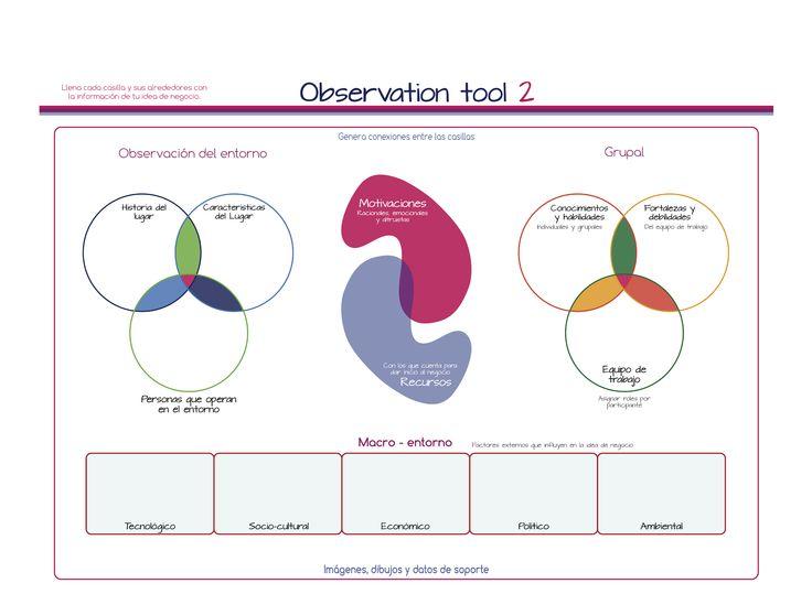 Business life Business model, modelo de negocio. Por Javier Silva y Santiago Restrepo.  Business life.  www.businesslifemodel.com   innovación social