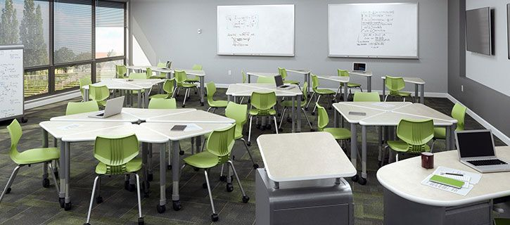 Modern Classroom Google : Best stcenturylearningspaces images on pinterest