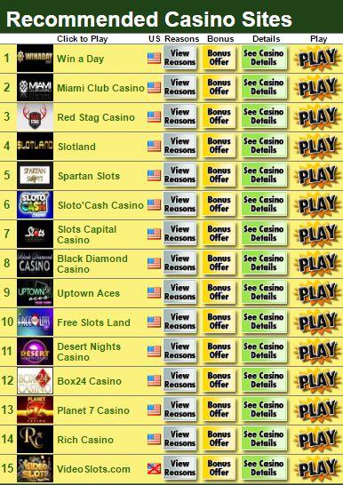 slots heaven casino promo code