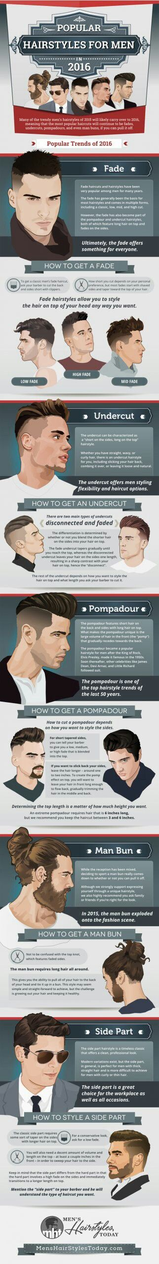 Popular hairstyles for men in 2016.