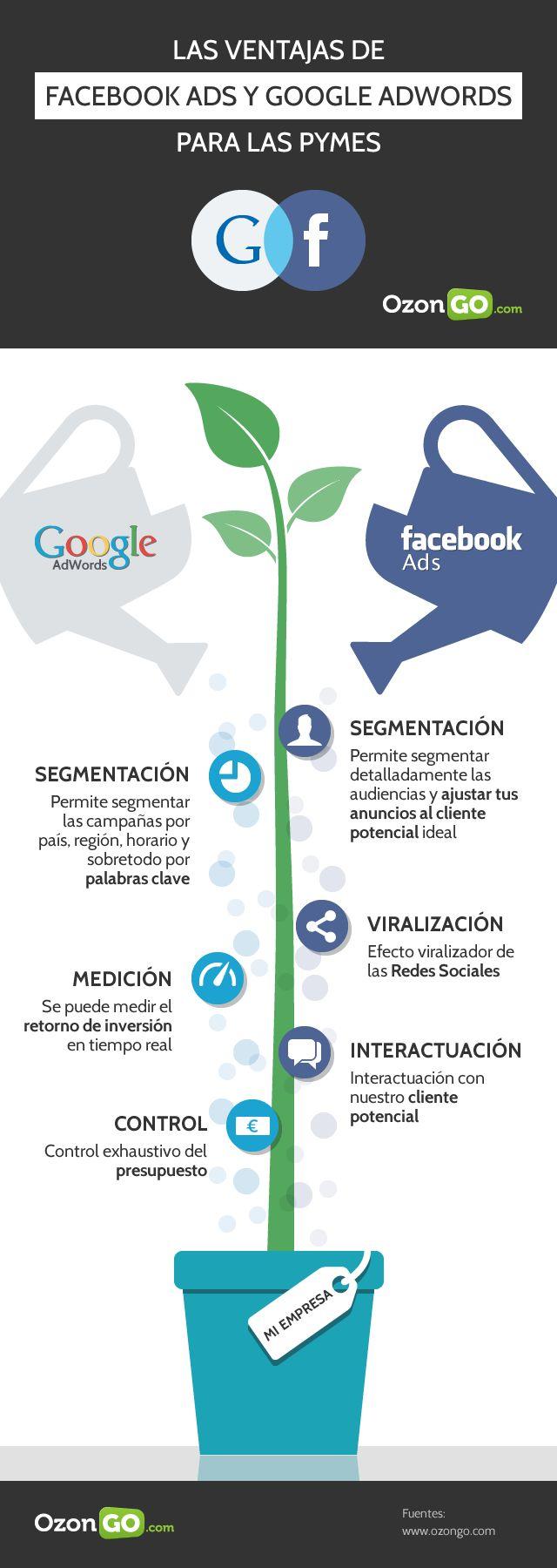 Ventajas de Google Adwords vs Facebook Ads para pymes #infografia #infographic #marketing