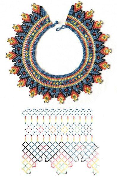 Pinned by @Manaro Design  Jewelry | Beading | Bracelet | Necklace | Earrings