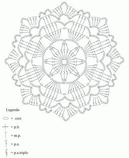 Crochet doily diagram.