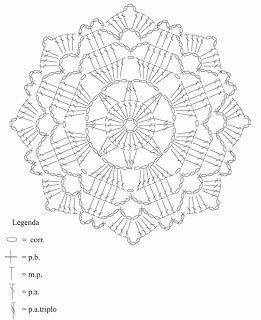 Crochet doily diagram.