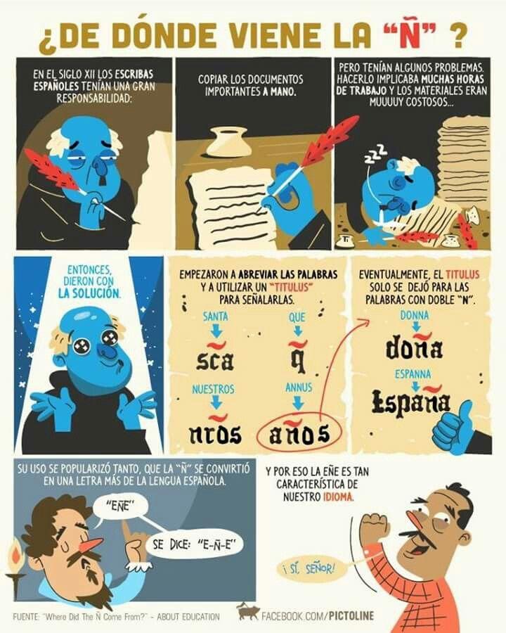 Historia de la Ñ...
