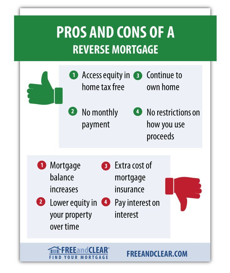 Reverse Mortgage Pros And Cons Fha Streamline Refinance