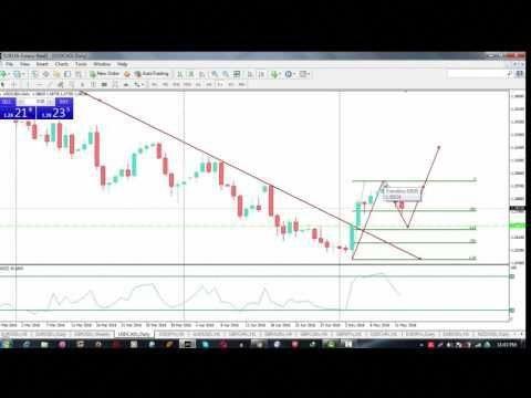 Nikkei Nkd F Elliott Wave Structure Calling The Decline Stock