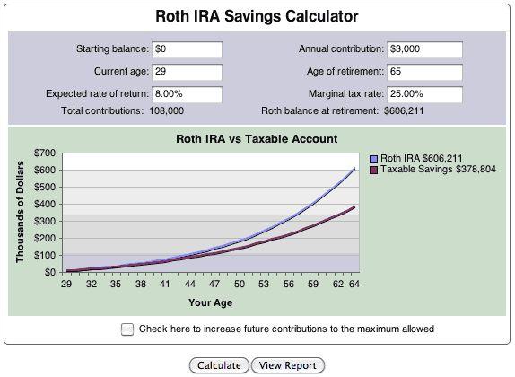 Best 25+ Roth ira calculator ideas on Pinterest Roth ira tax - 401k calculator