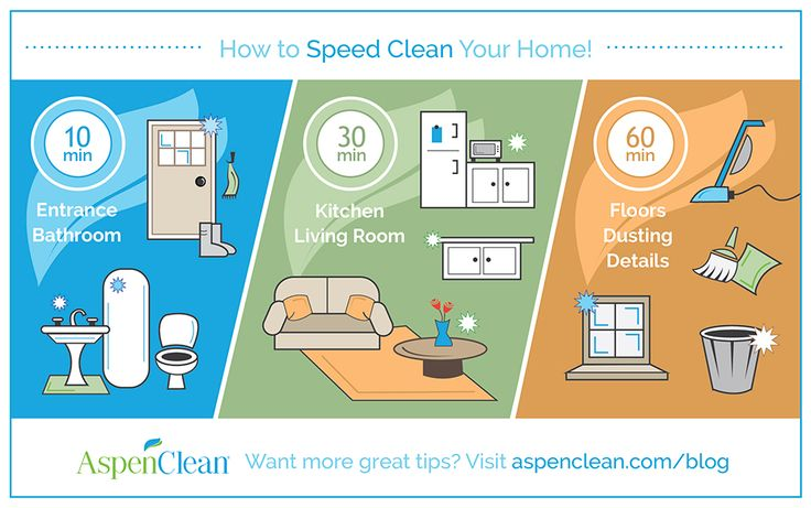 How to speed clean your home in 10, 30 or 60 minutes!