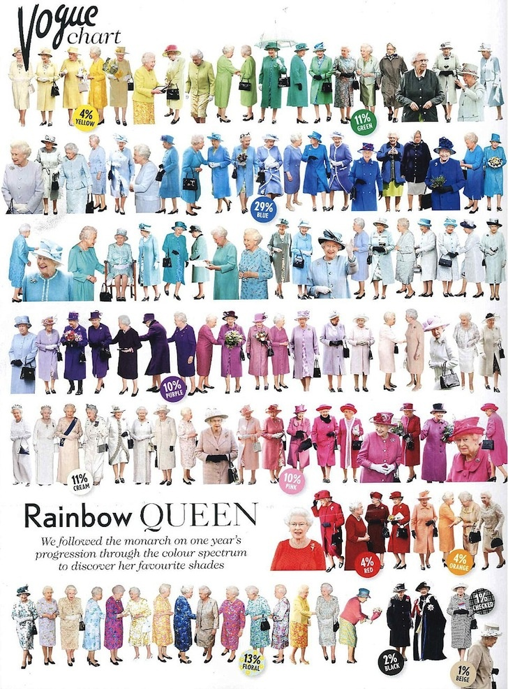 Wow! Look at the Queen's wardrobe.. Bet you forget how colourful she is.. Elegance with style ^^