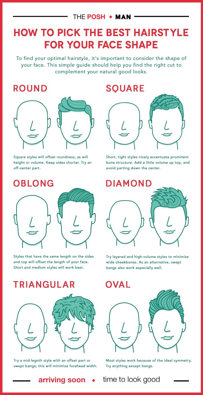 Time to answer the eternal question . How do I style my hair. A cheat sheet for Posh-ite Men , about how to style your hair . Look Good ! Look Posh !