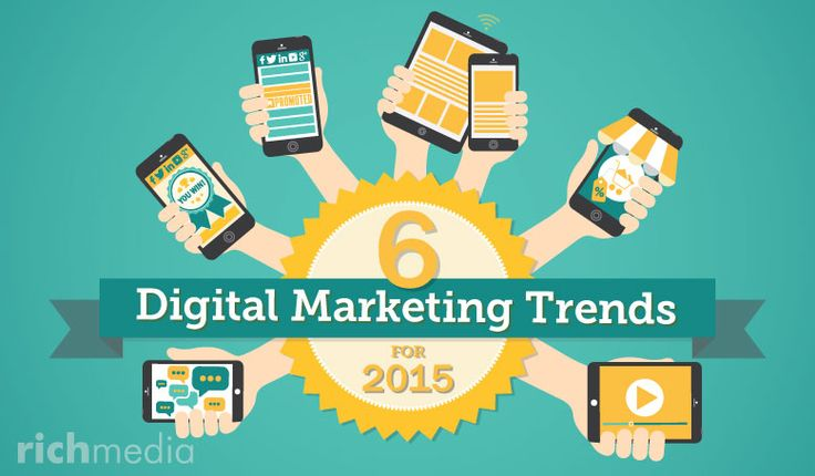 6 Digital Marketing Trends For 2015