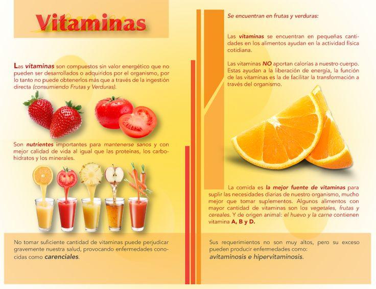 Díptico Reverso #Vitaminas #Nutricion Sirven para evitar deficiencias y son necesarias para el buen funcionamiento celular. #Saludin