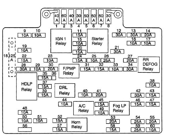 2002 Chevrolet Silverado Fuse Diagram  U2014 Ricks Free Auto