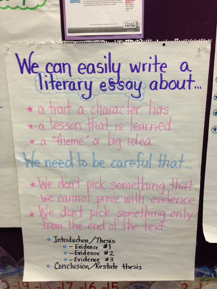 The Teacher Studio: Learning, Thinking, Creating: Literary Essays: Digging Deeper