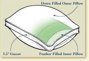 1000 Images About Bedding Feather Beds On Pinterest