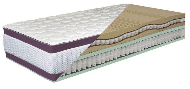 Megérkezett a MatracOrszág Webáruház legújabb RelaxDream Luxus matrac típusa. WarioCool Luxury 42 cm vastag, több zónás, dupla rugós, gerinckímélő és testforma követő matrac. Most -30% engedmény, ingyenes szállítás + ajándék párnák. https://matracorszag.hu/termek/137/taskarugos-luxus-matrac/wariocool-luxury-taskarugos-matrac-hullamvagott-bio-schaum-matrac