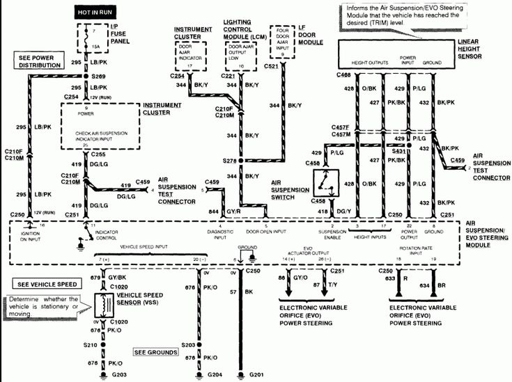 15+ 1993 Lincoln Town Car Wiring Diagram1993 lincoln town