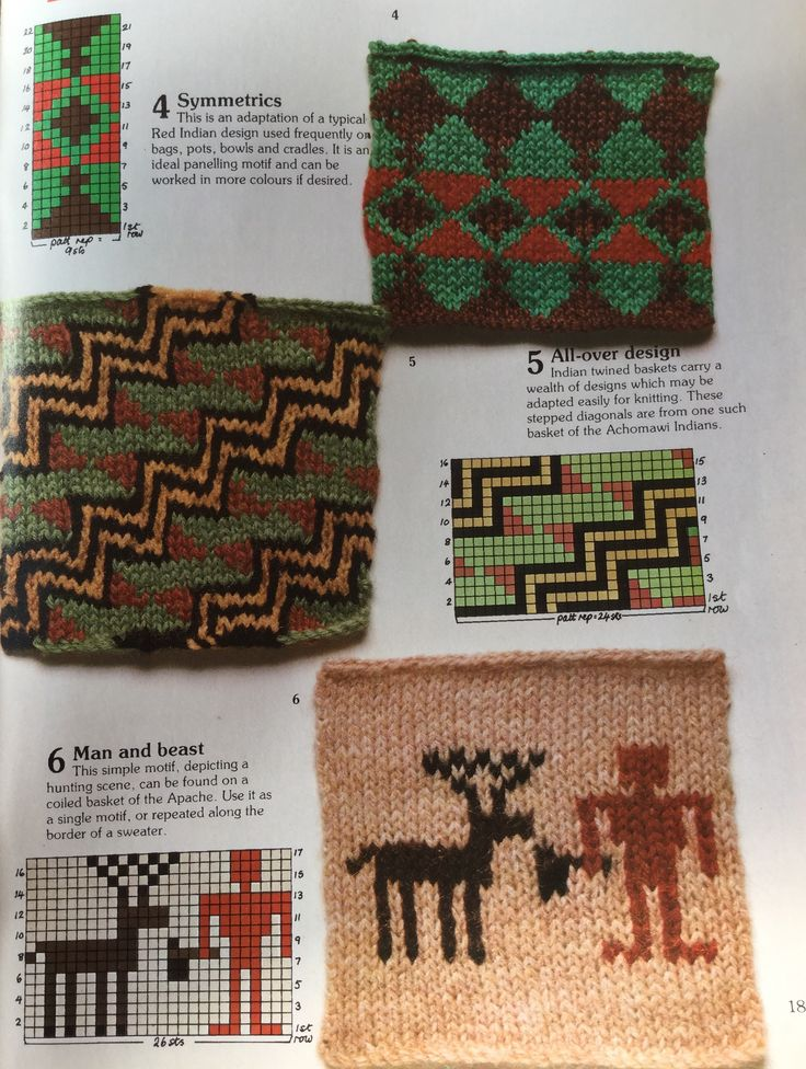 Native American motifs. Knitting stitch library.  Busy Needles part 67