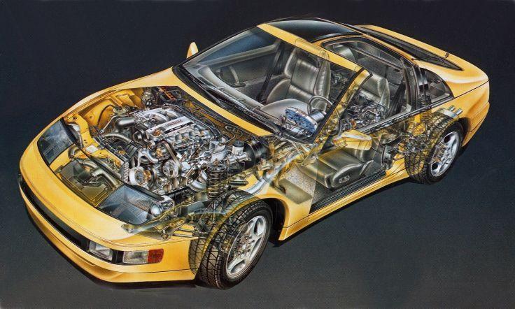 Nissan 300-ZX Turbo-1990 cars technical cutaway