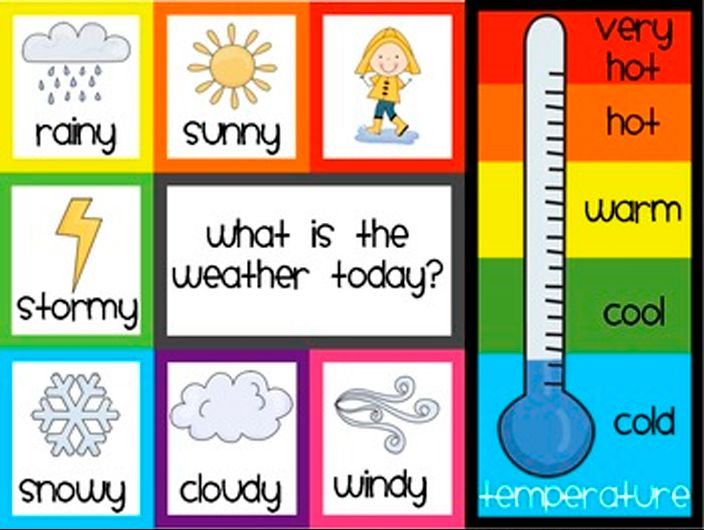 Preschool Weather Chart Printable