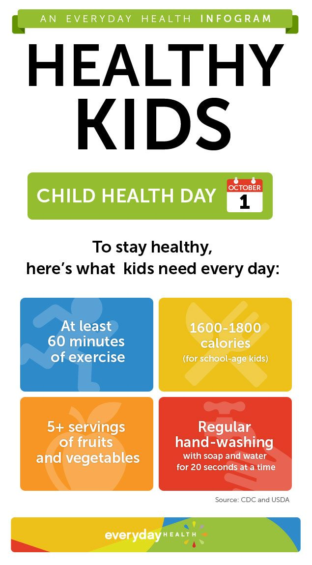 What kids need to stay healthy, everyday.