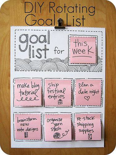 A DIY Rotating Goals List: Goals Boards, Organizations, Goallist, Sticky Note, Goals Lists, Goals Charts, Great Ideas, Rotator Goals, Diy Rotator