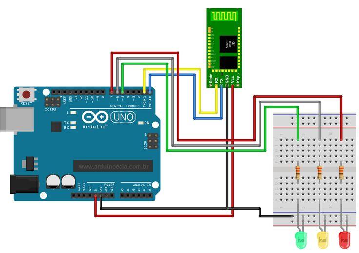 Acionando portas do Arduino usando Android e bluetooth