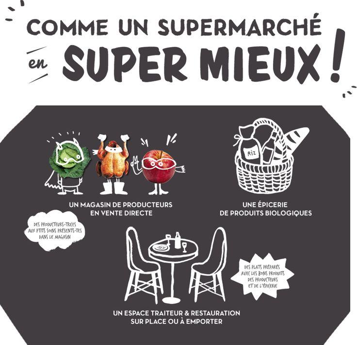 Le concept de la Super Halle La Super Halle (Rhône Alpes)