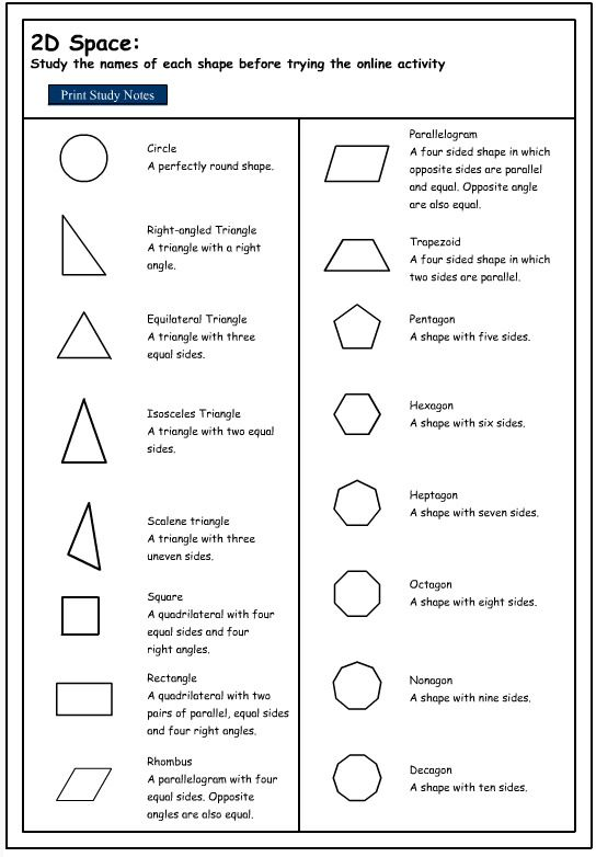 shapes | Studying the Names of 2D Shapes