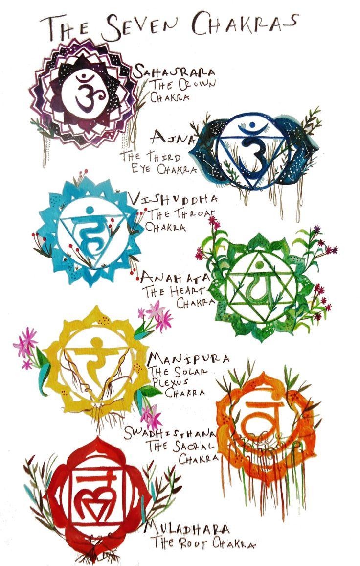 The Chakras With The Tarot Keys: Chakras, Chakra And