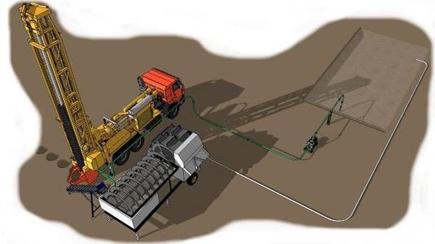 Скважинная гидродобыча россыпных и осадочных полезных ископаемых   Малый бизнес России