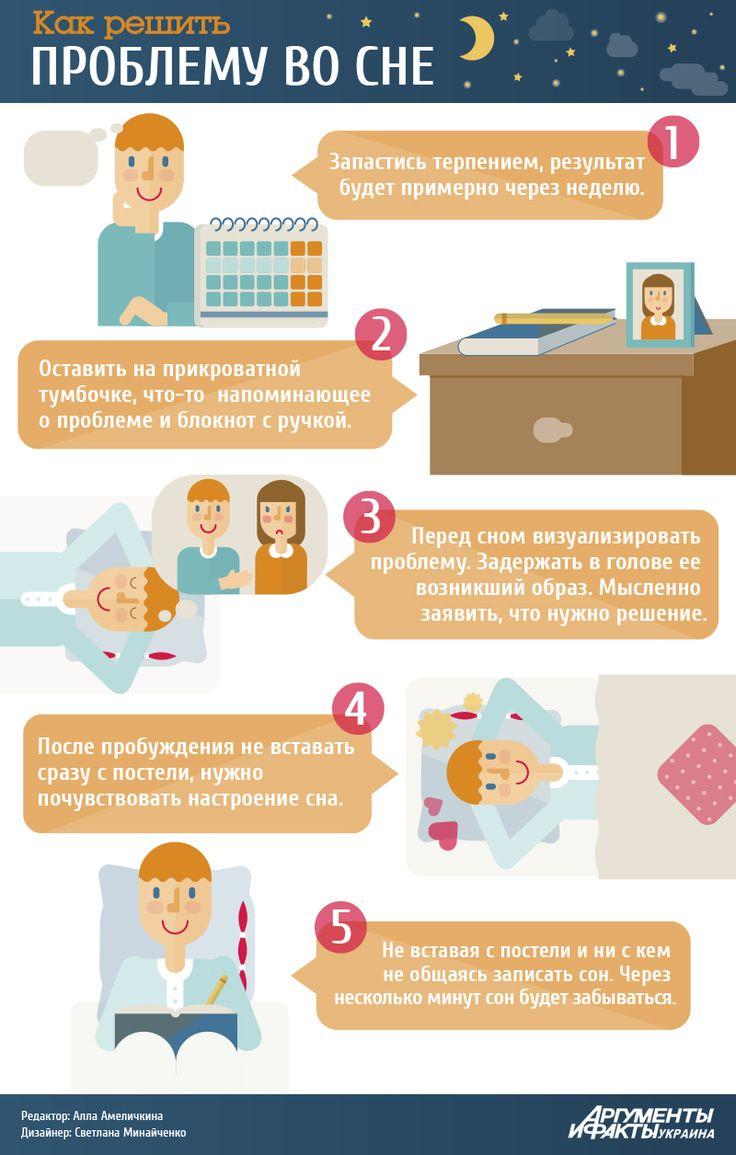 Утро вечера мудренее: решаем проблему во сне | Психология жизни | Здоровье | АиФ Украина