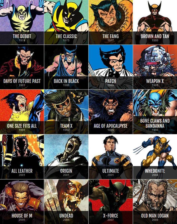 HISTORIA Y EVOLUCIÓN DE WOLVERINE   >>>    Con un personaje como Wolverine que se la pasa peleando prácticamente en cada una de sus apariciones ha sido una tarea bastante difícil decidir cuales son sus enfrentamientos más relevantes, sobretodo teniendo en cuenta la enorme cantidad de material publicado del mutante favorito de todos...