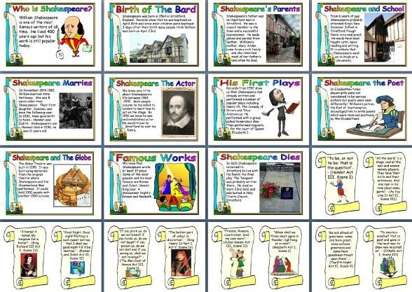 literacy resource william shakespeare biography printable posters shakespeare pinterest. Black Bedroom Furniture Sets. Home Design Ideas