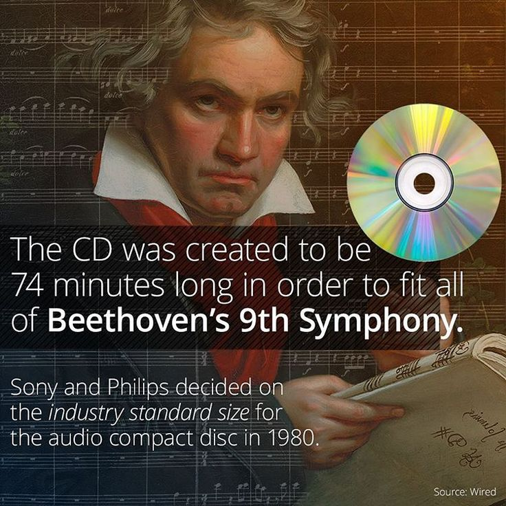 A standard CD can hold 74 minutes worth of audio. Seventy-four is an oddly specific number, no? This number was decided by the companies Sony and Philips in 1980. One seemingly unusual factor that went into deciding on this size standard? Ludwig van Beethoven. Though the legendary composer had been long gone by the time the CD rolled around, his seminal Ninth Symphony played a role in the compact disc chat. Several executive from both companies decided it was important that the standard…
