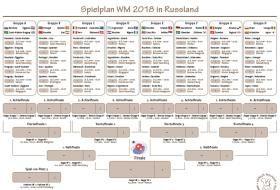 Spielplan Der Fussball Wm 2018 Kostenlos Zum Download Wm Spielplan Fussball Wm Fussball Spielplan