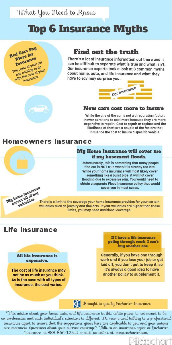 Insurance Myths Debunked Lifeinsurancefactstips Life Insurance
